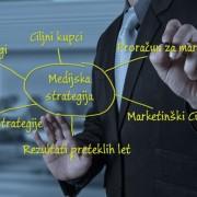 Komponente medijske strategije